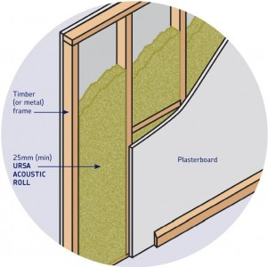 Acoustic Insulation (floors and walls)
