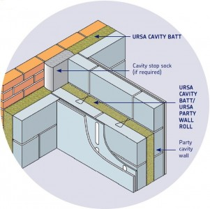 Party Wall Thermal Bypass Solutions